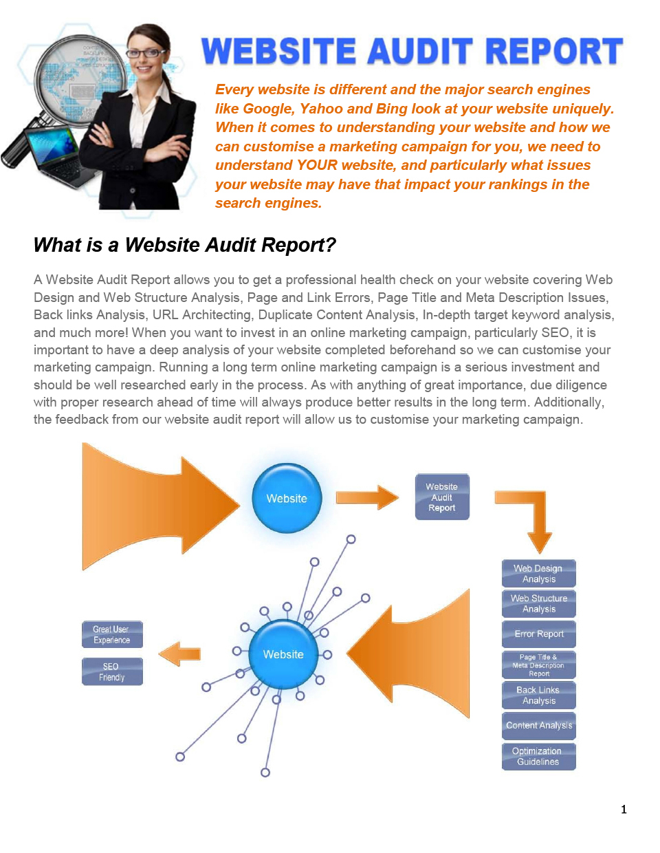 web-audit-UK-13