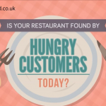 Is your Restaurant found by Hungry Customers Today